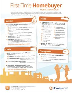 Mortgage Checklist for First Time Homebuyers   Homes.com