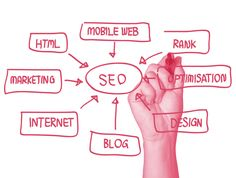 PPC and Professional Search Engine Optimization Dubai.  PPC means pay per click. This is the paid search engine and give results for long term. Sometimes Pay-Per-click (PPC) working as paid search advertising or Search marketing, this is the way of practice of online publicity in which the customers are purchased sponsored links on search engine results pages (SERP) for, Websites, content sites or blogs.  http://jtdubai.com/2016/12/27/ppc-and-professional-search-engine-optimization-dubai/