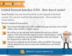 #FridayFunda #UnifiedPaymentInterface (UPI) - How does it works?
