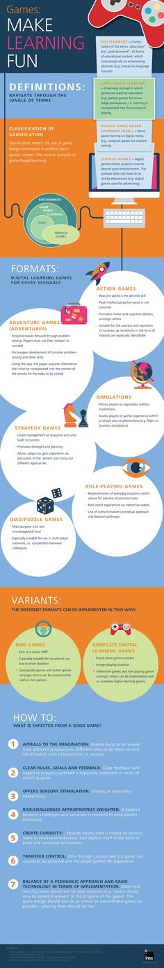 Games Make Learning Fun Infographic - http://elearninginfographics.com/games-make-learning-fun-infographic/