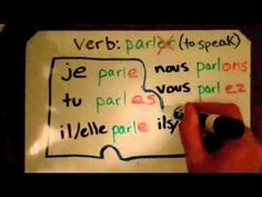Angela Soper-How to Conjugate -ER verbs in French