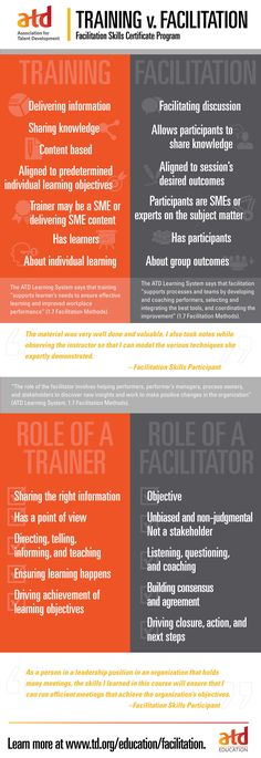 Do You Know the Difference Between Training and Facilitation? This infographic from Robyn Rickenbach highlights some key differences between training and facilitation Life Coach Training, Staff Training, Training And Development, Education And Training, Leadership Development, Leadership Lessons, Leadership Qualities, Training School, Leadership Coaching