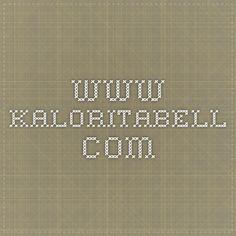 www.kaloritabell.com