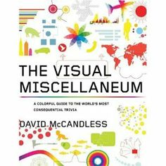 The Visual Miscellaneum by infographics superstar David McCandless