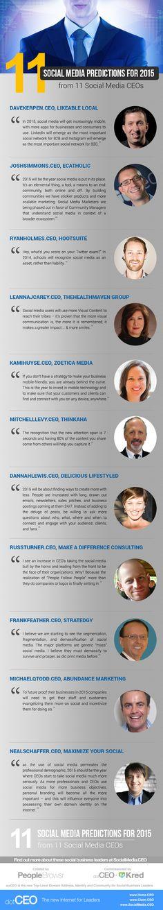 11 Social Media Predictions for 2015 from 11 Social Media CEOs