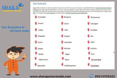 Shara Packers and Movers Professionals In Packing & Moving Services. We Make Relocation From Kashmir To Kanyakumari Simple & Safe. We Have All Over India Branches For Fast Relocation. www.sharapackersindia.com, Call Us: 09515755322, 09515755377. HaPpy Shifting smile emoticon