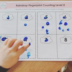 Browse over 20 educational resources created by Little Person Learning Centre in the official Teachers Pay Teachers store. Preschool Weather, Learning Centers, Math Activities, Teacher, Education, Professor, Teachers, Onderwijs, Learning