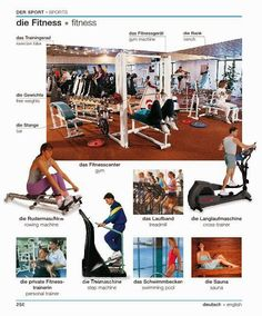 Fitness and gym in english vocabulary French Language Lessons, French Lessons, Spanish Lessons, English Lessons, Learning Spanish, Visual Learning, Learn To Speak French, Learn German, Learn English