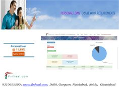 Personal loan is a loan which is used to happen your personal needs. The loan is used for holiday, marriage, home renovation, personal expense and consolidation of credit card debt etc. http://www.finheal.com/personal-loan-in-ghaziabad