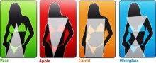 La forma fisica è un tratto caratteristico unico del nostro corpo, talmente unico da determinare anche la personalità di una donna.