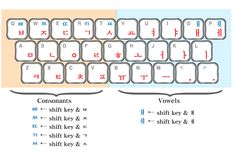 Korean keyboard - its hard not to push the English sounds for the letters XD