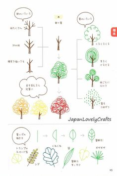 Seasonal Illustration Kamo Japanese Drawing by JapanLovelyCrafts - tree leaf doodles Easy Drawing Tutorial, Drawing Tutorials, Drawing Ideas, Drawing Art, Mandala Drawing, Drawing Poses, Drawing Tips, Figure Drawing, Doodle Drawings