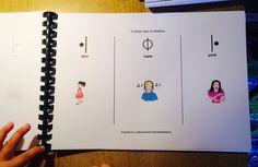 Πριν- Τώρα- Μετά! Δραστηριότητα για εξάσκηση στον χρονικό προσανατολισμό! Notebook, Children, Toddlers, Boys, Kids, Notebooks, Children's Comics, The Notebook, Kids Part