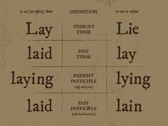 Grammar of lay, lie, laid, lay, laying, lying, laid, lain.  Present tense, past tense, present participle, past participle.