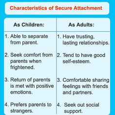 Attachment Theory --- Attachment Styles --- Characteristics of Secure Attachment as Children and as Adults ...