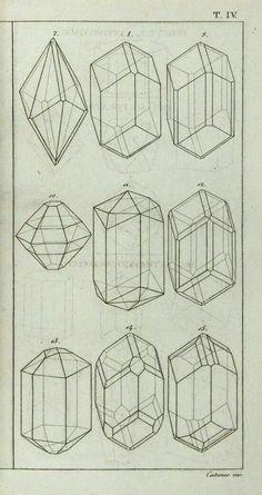 Crystal Strucrures