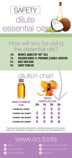 How to Dilute Essential Oils Dilution Ratio Chart. When using an essential oil topically, most should be diluted with a carrier oil such as olive oil or coconut oil to use them safely. Remember, essential oils are highly concentrated and are too potent to be used straight from the bottle. To use more than necessary will waste your oils and increases your chances of having irritation, sensitization and phototoxicity. #safety #dilution #essentialoils #doterra #youngliving