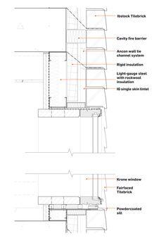 Bermondsey Island detail section