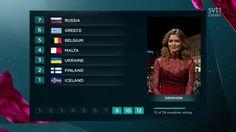 Eurovision scoreboard