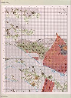 Cardinal & Hemlock tree chart1