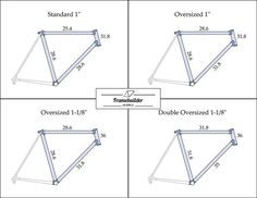 Building a bicycle frame with lugs? You need to wrap your head around a few things. This page and image can help.