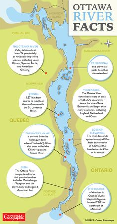 INFOGRAPHIC: Facts about the Ottawa River, Canada's newest heritage river