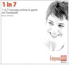 7 Minutes, Like Facebook, Health And Wellness, Classroom, Social Media, Class Room, Health Fitness, Social Networks, Social Media Tips