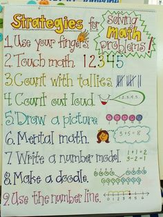 Problem Solving. CC: Any. This is an anchor chart that shows students different methods of completing a given problem. This is a good strategy for students who need prompting to complete work. You will need chart paper and markers.