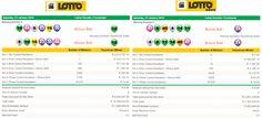 Latest #SouthAfricanLottoResults & #SouthAfricanLottoplusResults| 23 January 2016  http://www.onlinecasinosonline.co.za/online-lottery-directory/lottery-results-south-africa/latest-south-african-lotto-lotto-plus-results-23-january-2016.html