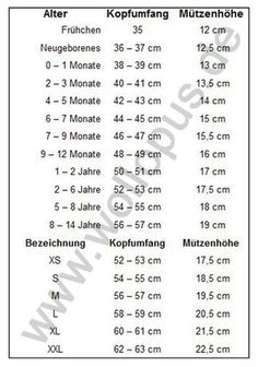 tabelle                                                                                                                                                                                 Mehr