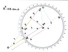 علم و دانش ریاضی در سطح جهان سقوط کرده است.: سه دشمن دیرین : خط کش ارشمیدس .جبر . مثلثات ( قسمت...