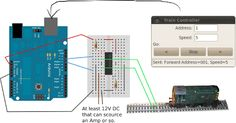 Harnessing the Electron: Controlling Model Trains with an Arduino