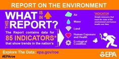 Curious about the state of the environment? Explore our Report on the Environment: http://www.epa.gov/roe  #EPAroe