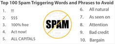 Top 100 Spam Trigger Words and Phrases to Avoid Email Marketing, Content Marketing, Email Subject Lines, Seo Tips, Email List, Customer Experience, What You Can Do, Spam, Social Media Tips