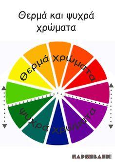 PAREMVASI design: Θερμά-Ψυχρά Χρώματα Paint Colors, Art For Kids, Art Projects, Arts And Crafts, School, Blog, Woods, Sketch, Xmas