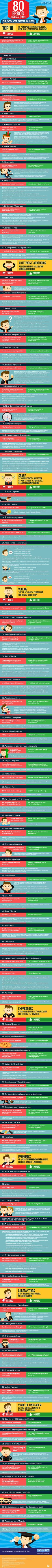 80 erros gramaticais da língua portuguesa que você precisa parar de cometer já!