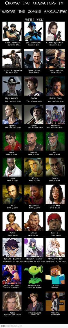 Choose 5 characters to survive the zombie apocalypse    I'd choose Chris,Chuck,Daryl,Francis and Alice.