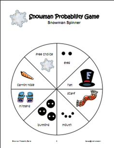 Snowman Probability  This activity is designed as a fun, seasonal data collection activity that introduces students to the probability of a spinner.  Although each piece of the snowman is equally likely to be spun, the actual game results are often quite different.