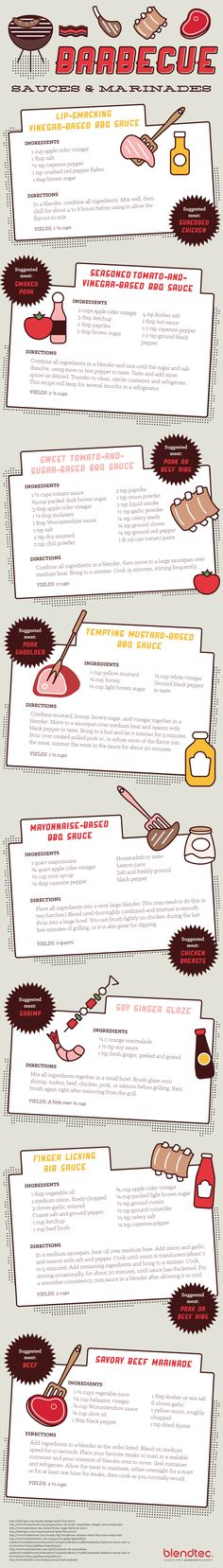 BBQ sauce recipes