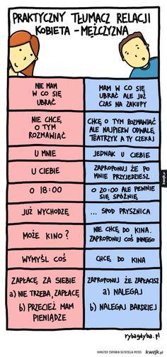 Women vs men Wtf Funny, Funny Memes, Men Vs Women, Dad Jokes, Good To Know, True Stories, Behavior, Haha, Comedy
