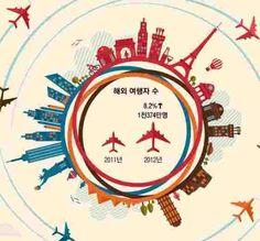 안전한 해외여행을 위한 7가지 알짜정보 [인포그래픽] | 비주얼다이브