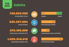 Internet in Europa - 2014