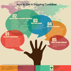 A shipping container is a container with strength suitable to withstand shipment, storage, and handling. Shipping containers range from large reusable How To Get, How To Plan, When You Know, Human Resources, Infographics, Finding Yourself, Container, Infographic, Info Graphics