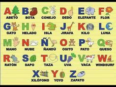 Abecedario español. Alfabeto castellano. Spanish alphabet.
