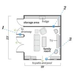 floor plans of a garage that was converted into a rec room - use storage area as bathroom and move door inside