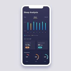 """1,974 Likes, 10 Comments - UI/UX (@ui__ux) on Instagram: """"from @jensdesigndaily - Daily UI 018 Analytics Chart @dribbble @dribbblers . . . . #ui #uidesign…"""""""