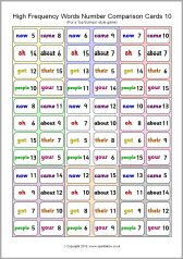 Now, came, oh, about, got, their, people and your number comparison cards (SB11083) - SparkleBox