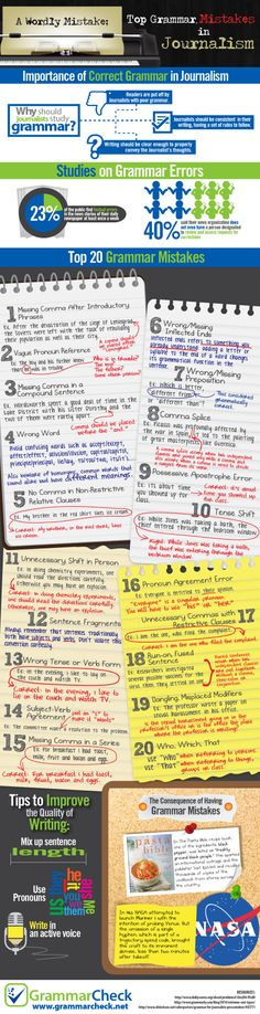 A Wordly Mistake: Top 20 Grammar Mistakes in Journalism (Infographic) -- Great for bloggers too ~~ MilitaryAvenue.com