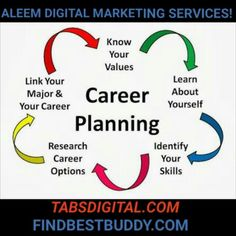 At every stage of my career I have had interesting and cordial colleagues, some of whom are close friends.  Happy #Tuesday!  ALEEM DIGITAL MARKETING SERVICES!   http://tabsdigital.com/  http://findbestbuddy.com/  #digital #marketing #services #sales #online #agency #digital #internet #internet #advertising #companies #solutions #internet #media #agency #digital #ad #website #agencies #online #web #ipl #agency #top #agencies #websites #web #firm #digital #media #internet #firm #customer…