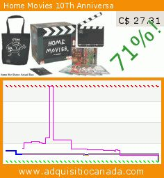 Home Movies 10Th Anniversa (DVD). Drop 71%! Current price C$ 27.31, the previous price was C$ 93.36. http://www.adquisitiocanada.com/eone-films/home-movies-10th